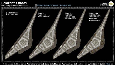 #Evolución Proyecto #Bekirent's #Roots #Fase de #Ideación – #Notas sobre los #Aparcamientos