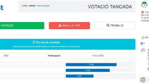 #Estadísticas #Votaciones #Plaza de #Bocairent 3 de Junio de 2018